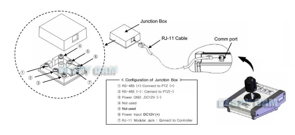 Rs 422 Wiring Diagram Nilzanet – Rs 485 2 Wire Wiring Diagram