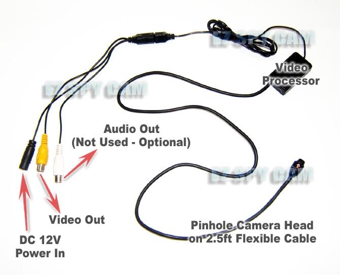 Fiberoptic Camera