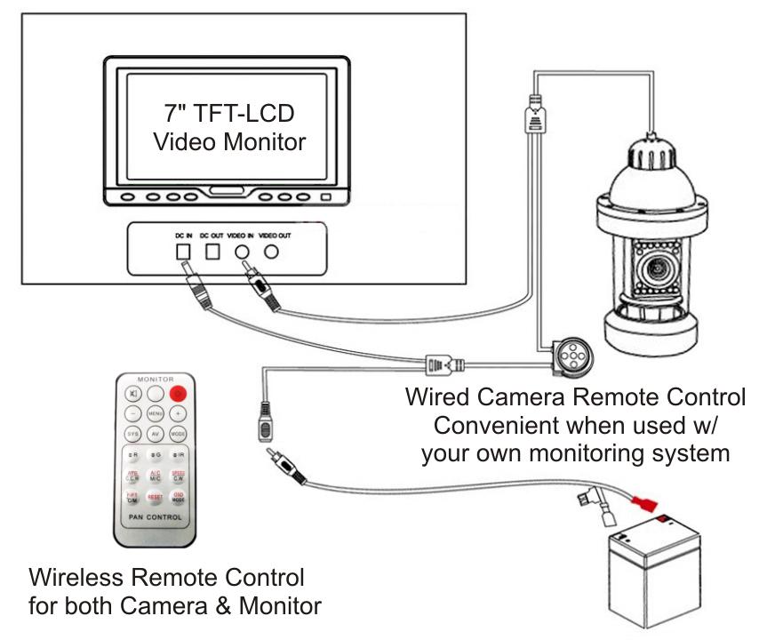 omni direction remote control 360 deg panning underwater camera rh ezspycam com Ford Backup Camera Wiring Diagram Security Camera Wiring Layout