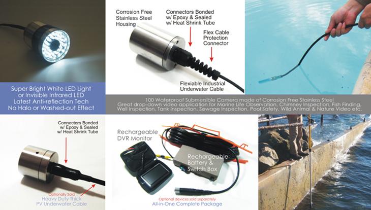 HD-SDI Ocean Drop High Definition Deep Sea Underwater Camera - EH-EUC-5000
